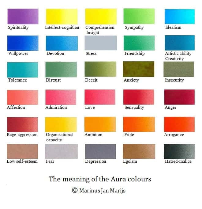 083-marinusjanmarijs.com-meaning_of_the_aura_colours-marinus_jan_marijs